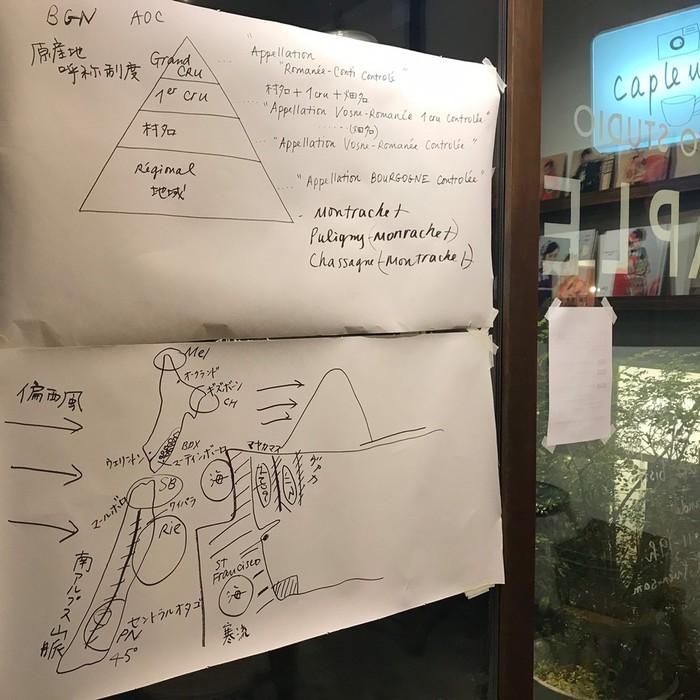 黒板を使ってのワイン講座が谷根千の谷中銀座すぐのケープルヴィルにて